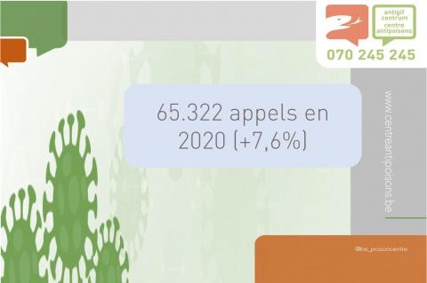 Le Centre Antipoisons termine 2020 avec un nombre record d'appels.